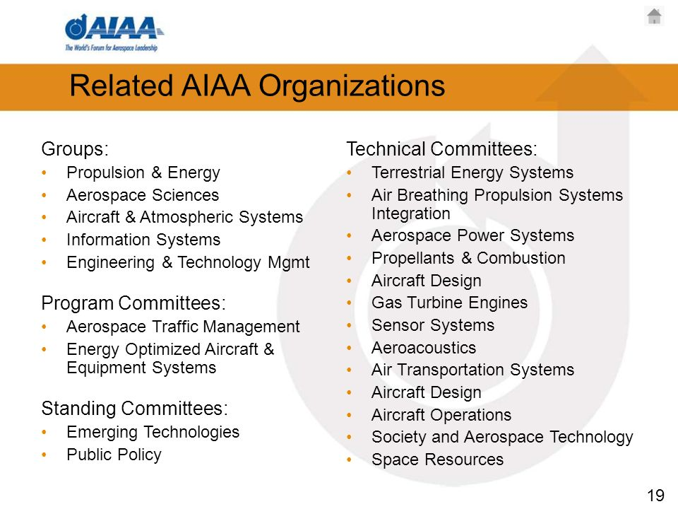 19 Related AIAA Organizations Technical Committees: Terrestrial Energy Systems Air Breathing Propulsion Systems Integration Aerospace Power Systems Pr