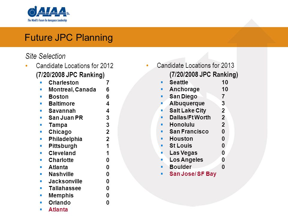 Future JPC Planning Site Selection Candidate Locations for 2012 (7/20/2008 JPC Ranking) Charleston7 Montreal, Canada6 Boston6 Baltimore4 Savannah4 San Juan PR3 Tampa3 Chicago2 Philadelphia2 Pittsburgh1 Cleveland1 Charlotte0 Atlanta0 Nashville0 Jacksonville0 Tallahassee0 Memphis0 Orlando0 Atlanta Candidate Locations for 2013 (7/20/2008 JPC Ranking) Seattle10 Anchorage10 San Diego7 Albuquerque3 Salt Lake City2 Dallas/Ft Worth2 Honolulu2 San Francisco0 Houston0 St Louis0 Las Vegas0 Los Angeles0 Boulder0 San Jose/ SF Bay