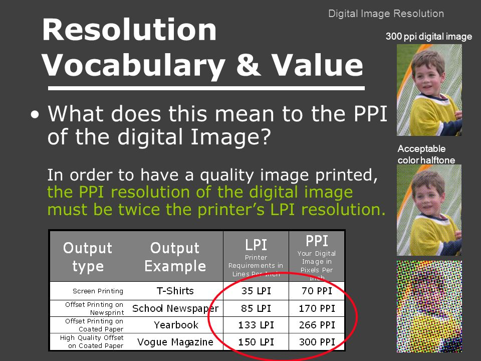 Digital Image Resolution What does this mean to the PPI of the digital Image.