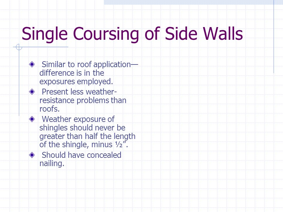 Single Coursing of Side Walls Similar to roof application difference is in the exposures employed. Present less weather- resistance problems than roof