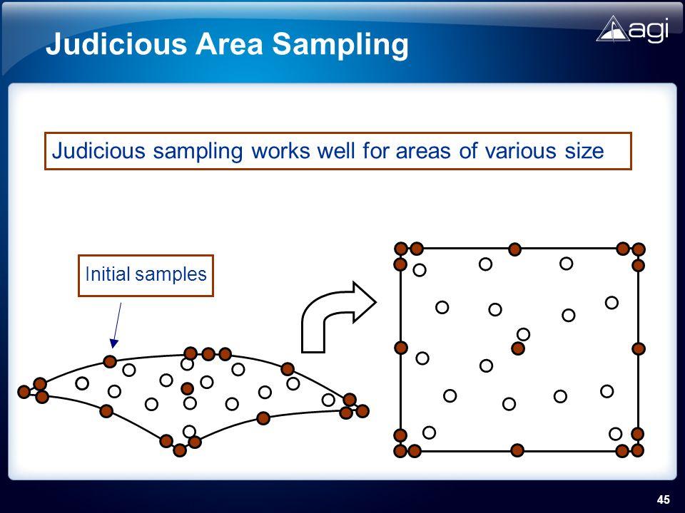 45 Judicious Area Sampling Judicious sampling works well for areas of various size Initial samples
