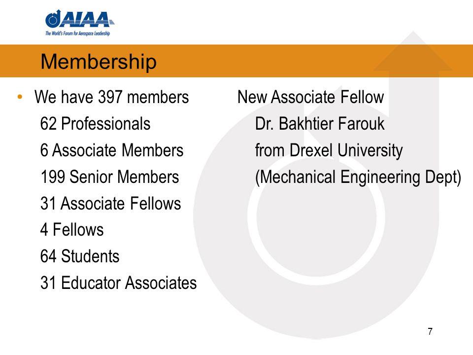 Membership 7 We have 397 members 62 Professionals 6 Associate Members 199 Senior Members 31 Associate Fellows 4 Fellows 64 Students 31 Educator Associates New Associate Fellow Dr.