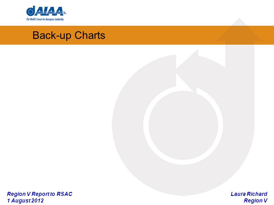 Laura Richard Region V Region V Report to RSAC 1 August 2012 Back-up Charts