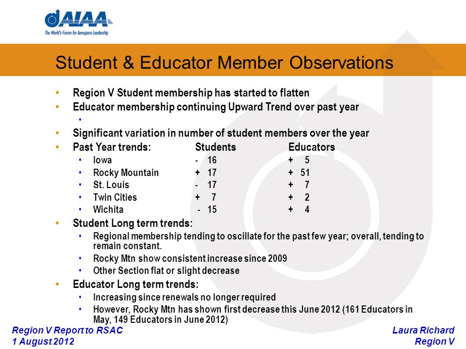 Laura Richard Region V Region V Report to RSAC 1 August 2012 Student & Educator Member Observations Region V Student membership has started to flatten Educator membership continuing Upward Trend over past year Significant variation in number of student members over the year Past Year trends: Students Educators Iowa- 16+ 5 Rocky Mountain+ 17+ 51 St.