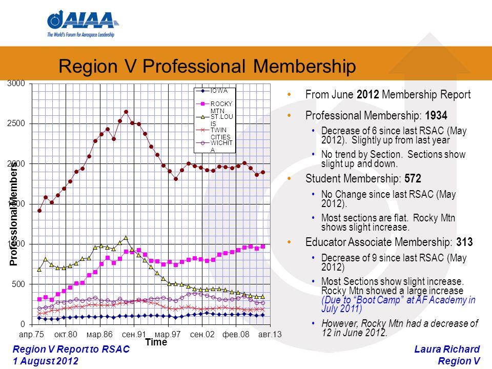 Laura Richard Region V Region V Report to RSAC 1 August 2012 Region V Educator Membership