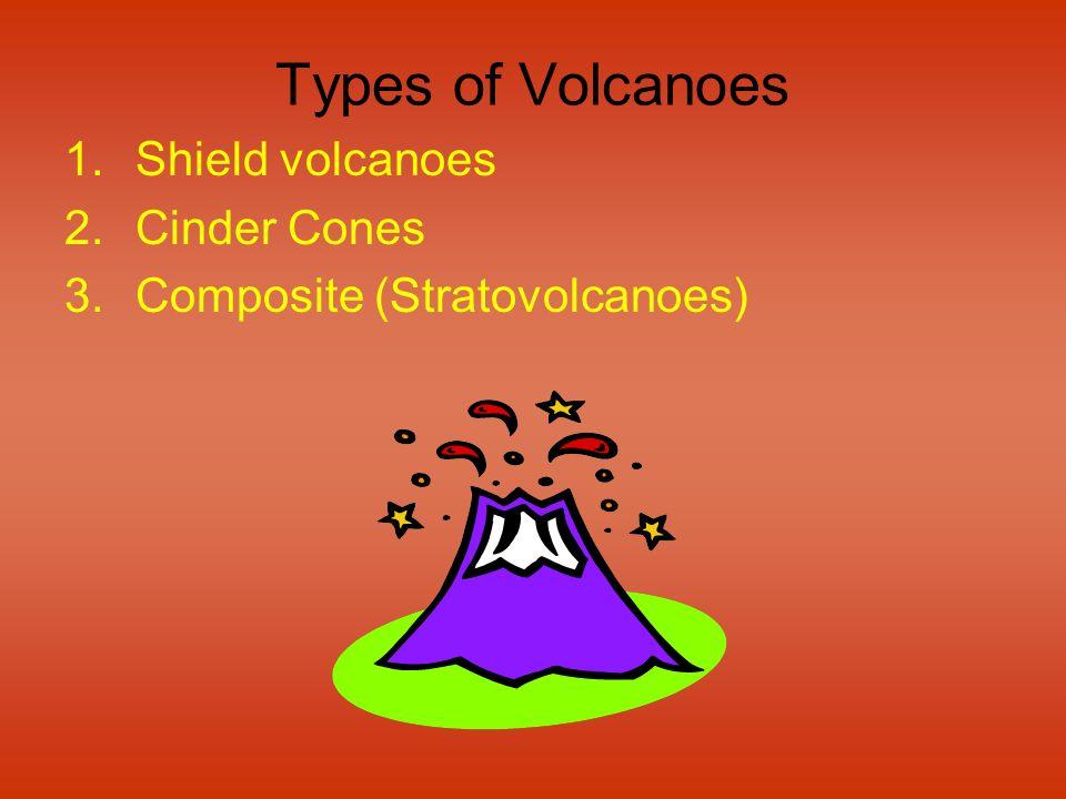 Types of Volcanoes 1.Shield volcanoes 2.Cinder Cones 3.Composite (Stratovolcanoes)