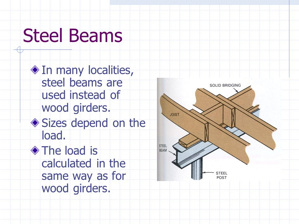 Steel Beams In many localities, steel beams are used instead of wood girders. Sizes depend on the load. The load is calculated in the same way as for