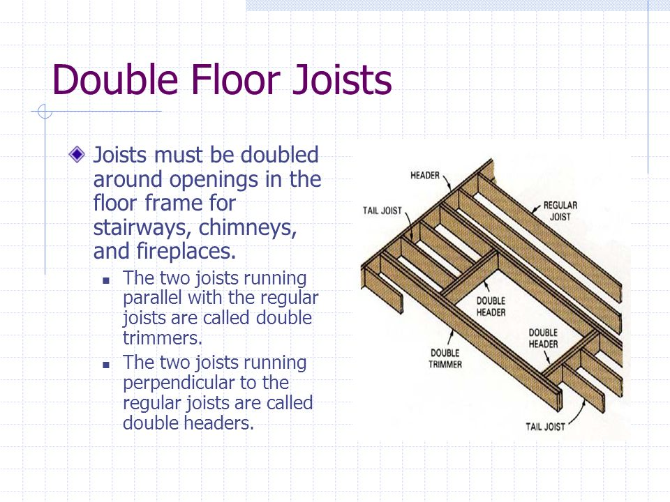 Double Floor Joists Joists must be doubled around openings in the floor frame for stairways, chimneys, and fireplaces. The two joists running parallel