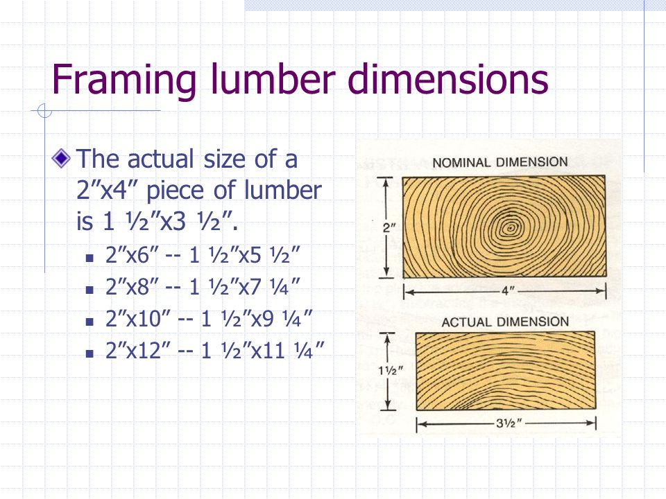 Framing lumber dimensions The actual size of a 2x4 piece of lumber is 1 ½x3 ½. 2x6 -- 1 ½x5 ½ 2x8 -- 1 ½x7 ¼ 2x10 -- 1 ½x9 ¼ 2x12 -- 1 ½x11 ¼
