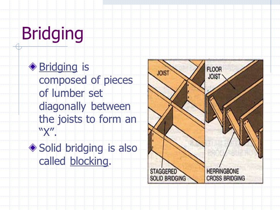 Bridging Bridging is composed of pieces of lumber set diagonally between the joists to form an X. Solid bridging is also called blocking.