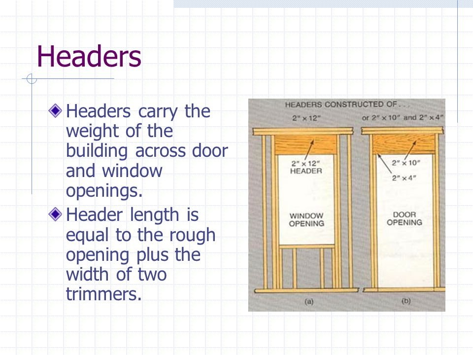 Headers Headers carry the weight of the building across door and window openings. Header length is equal to the rough opening plus the width of two tr