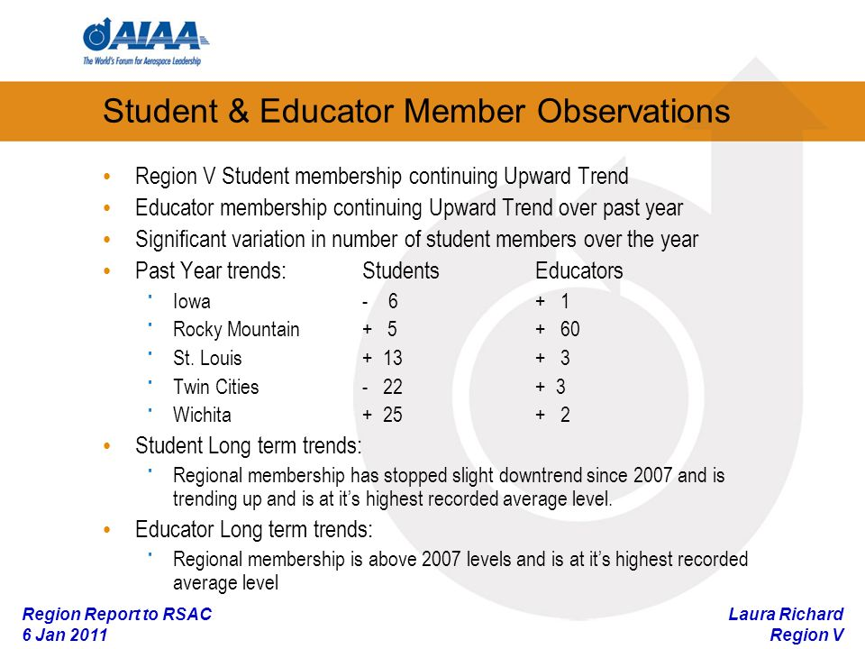 Laura Richard Region V Region Report to RSAC 6 Jan 2011 Student & Educator Member Observations Region V Student membership continuing Upward Trend Educator membership continuing Upward Trend over past year Significant variation in number of student members over the year Past Year trends: Students Educators · Iowa · Rocky Mountain · St.