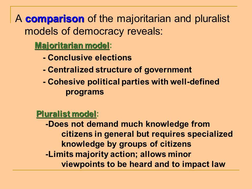 comparison A comparison of the majoritarian and pluralist models of democracy reveals: Majoritarian model Majoritarian model: - Conclusive elections -