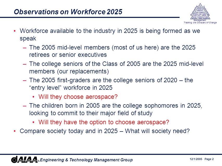12/1/2005 Page 2 Engineering & Technology Management Group Engineering Technology Management Tracking the Constant of Change Management History Society Legal Aspects LogisticsSupply Chain Systems Engineering Economics Risk Technical Information Multidiscipline Design Product Development Observations on Workforce 2025 Workforce available to the industry in 2025 is being formed as we speak –The 2005 mid-level members (most of us here) are the 2025 retirees or senior executives –The college seniors of the Class of 2005 are the 2025 mid-level members (our replacements) –The 2005 first-graders are the college seniors of 2020 – the entry level workforce in 2025 Will they choose aerospace.