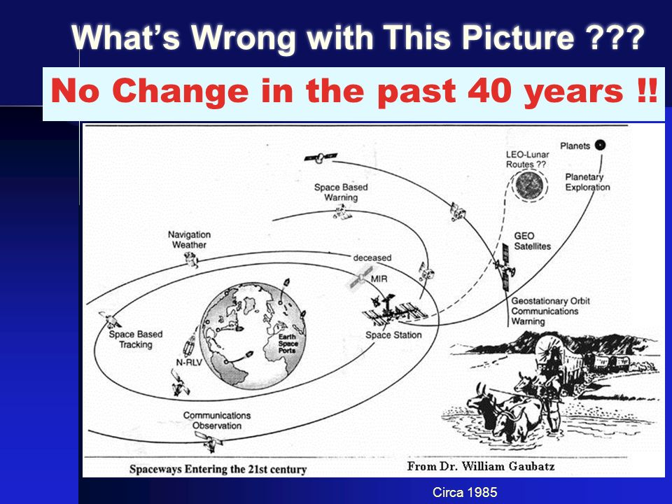 Whats Wrong with This Picture ??? Circa 1985 No Change in the past 40 years !!
