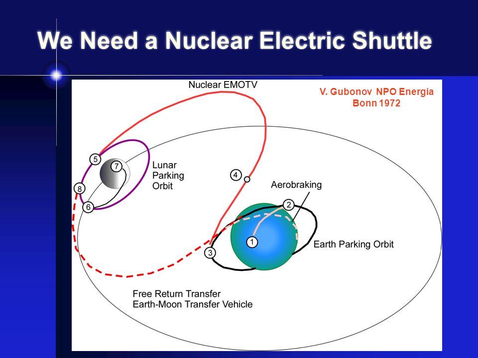 We Need a Nuclear Electric Shuttle V. Gubonov NPO Energia Bonn 1972