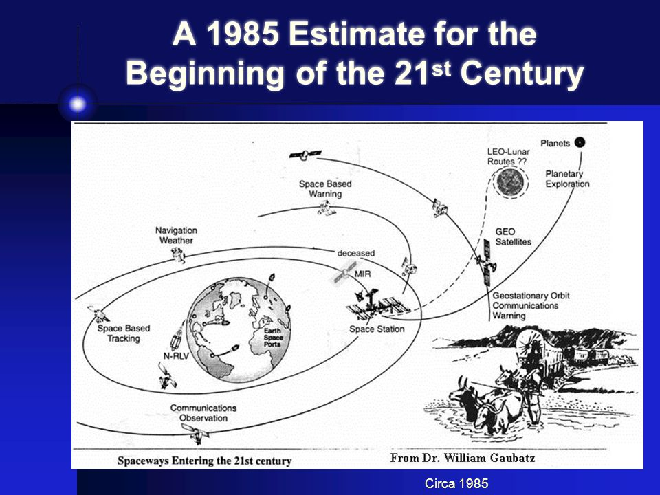 A 1985 Estimate for the Beginning of the 21 st Century Circa 1985