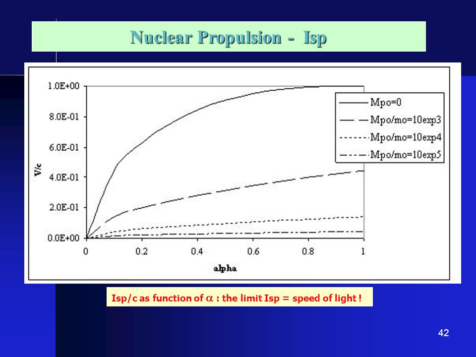 42 Nuclear Propulsion Isp Isp/c as function of : the limit Isp = speed of light ! Nuclear Propulsion - Isp