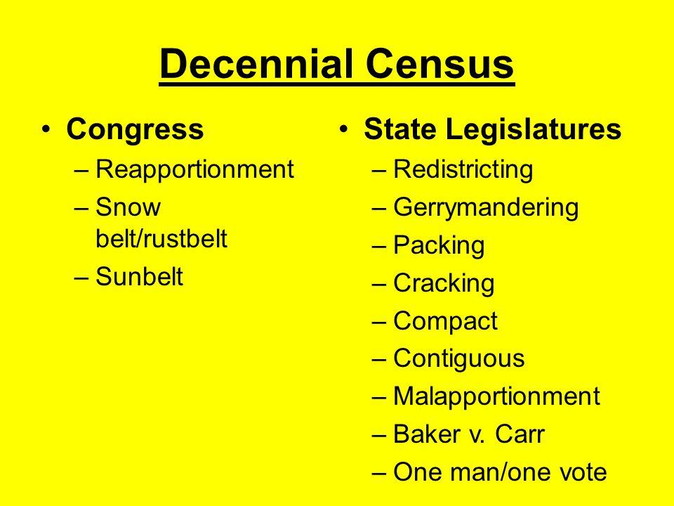 Decennial Census Congress –Reapportionment –Snow belt/rustbelt –Sunbelt State Legislatures –Redistricting –Gerrymandering –Packing –Cracking –Compact –Contiguous –Malapportionment –Baker v.