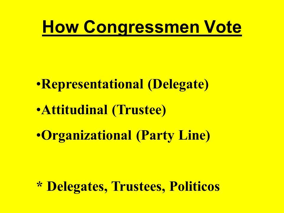 How Congressmen Vote Representational (Delegate) Attitudinal (Trustee) Organizational (Party Line) * Delegates, Trustees, Politicos