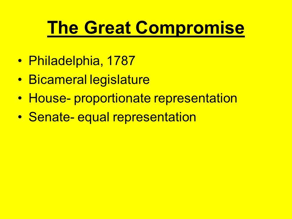 The Great Compromise Philadelphia, 1787 Bicameral legislature House- proportionate representation Senate- equal representation
