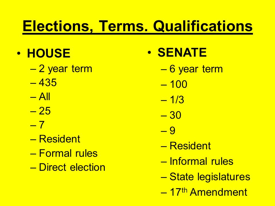 Elections, Terms.