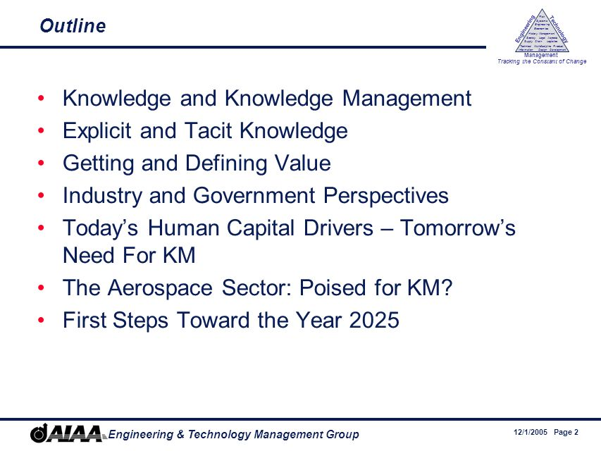 12/1/2005 Page 13 Engineering & Technology Management Group Engineering Technology Management Tracking the Constant of Change Management History Society Legal Aspects LogisticsSupply Chain Systems Engineering Economics Risk Technical Information Multidiscipline Design Product Development The Aerospace Sector: Poised for KM.