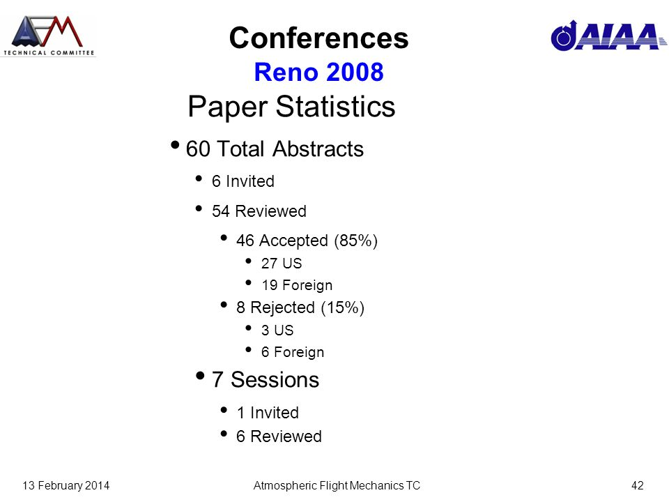 13 February 2014Atmospheric Flight Mechanics TC42 Conferences Reno 2008 Paper Statistics 60 Total Abstracts 6 Invited 54 Reviewed 46 Accepted (85%) 27 US 19 Foreign 8 Rejected (15%) 3 US 6 Foreign 7 Sessions 1 Invited 6 Reviewed