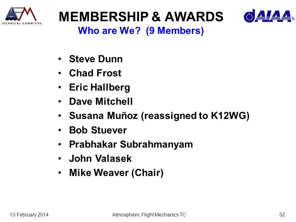 13 February 2014Atmospheric Flight Mechanics TC52 MEMBERSHIP & AWARDS Who are We? (9 Members) Steve Dunn Chad Frost Eric Hallberg Dave Mitchell Susana
