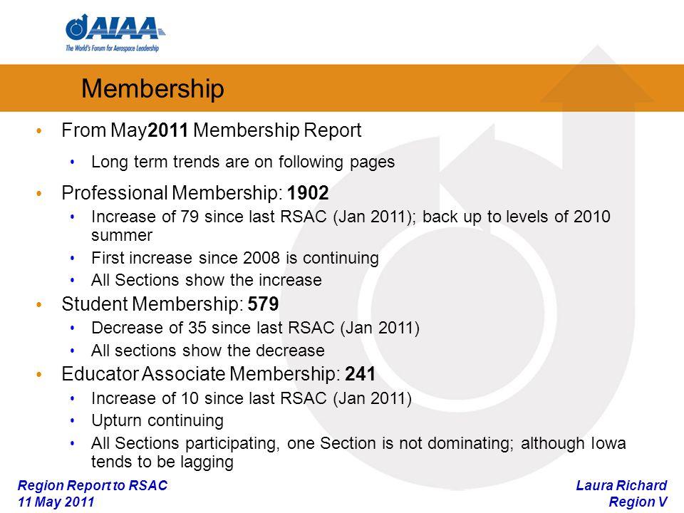 Laura Richard Region V Region Report to RSAC 11 May 2011 Region V Professional Membership