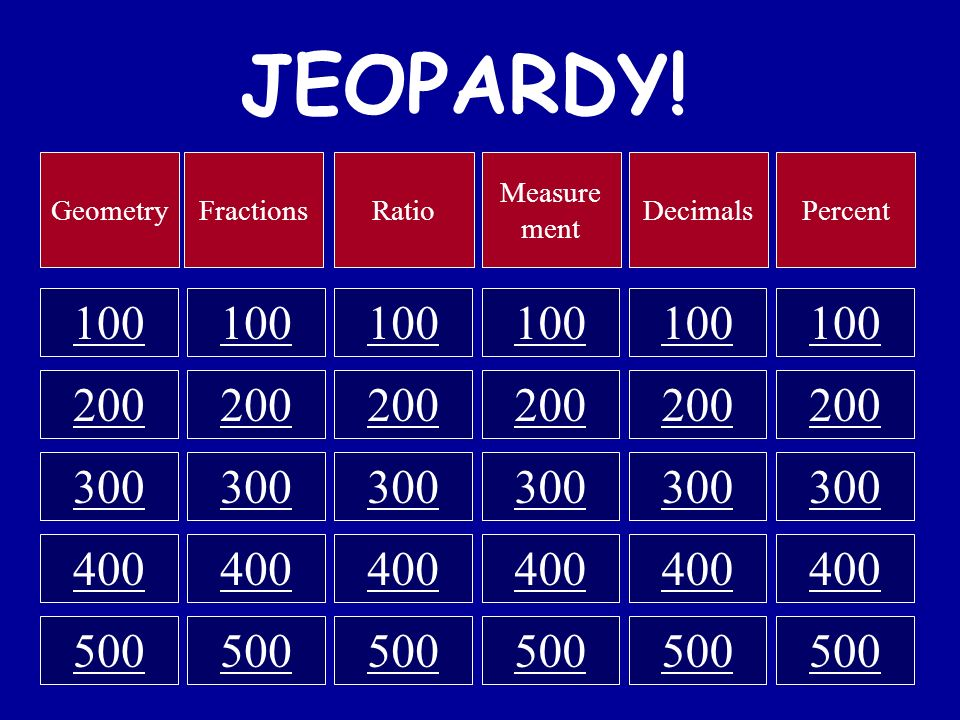 Click Once to Begin JEOPARDY! MATH