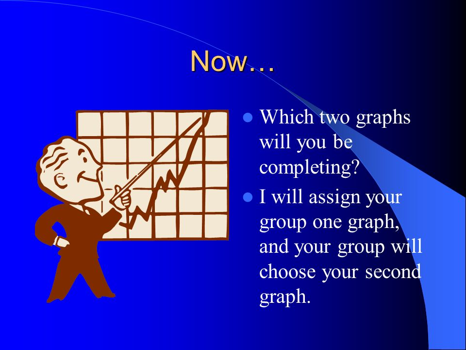 Now… Which two graphs will you be completing? I will assign your group one graph, and your group will choose your second graph.