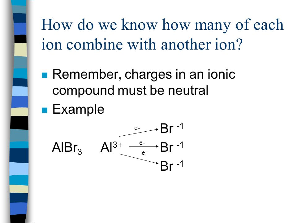 How do we know how many of each ion combine with another ion? n Remember, charges in an ionic compound must be neutral n Example Br -1 AlBr 3 Al 3+ Br