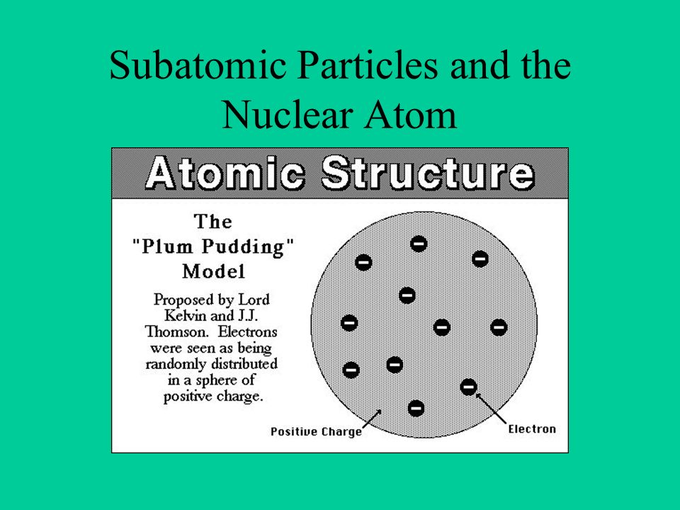 Subatomic Particles and the Nuclear Atom