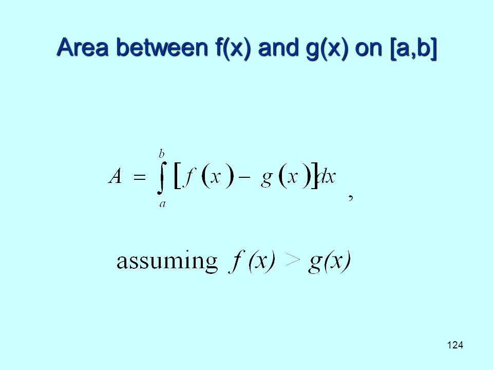 124 Area between f(x) and g(x) on [a,b]