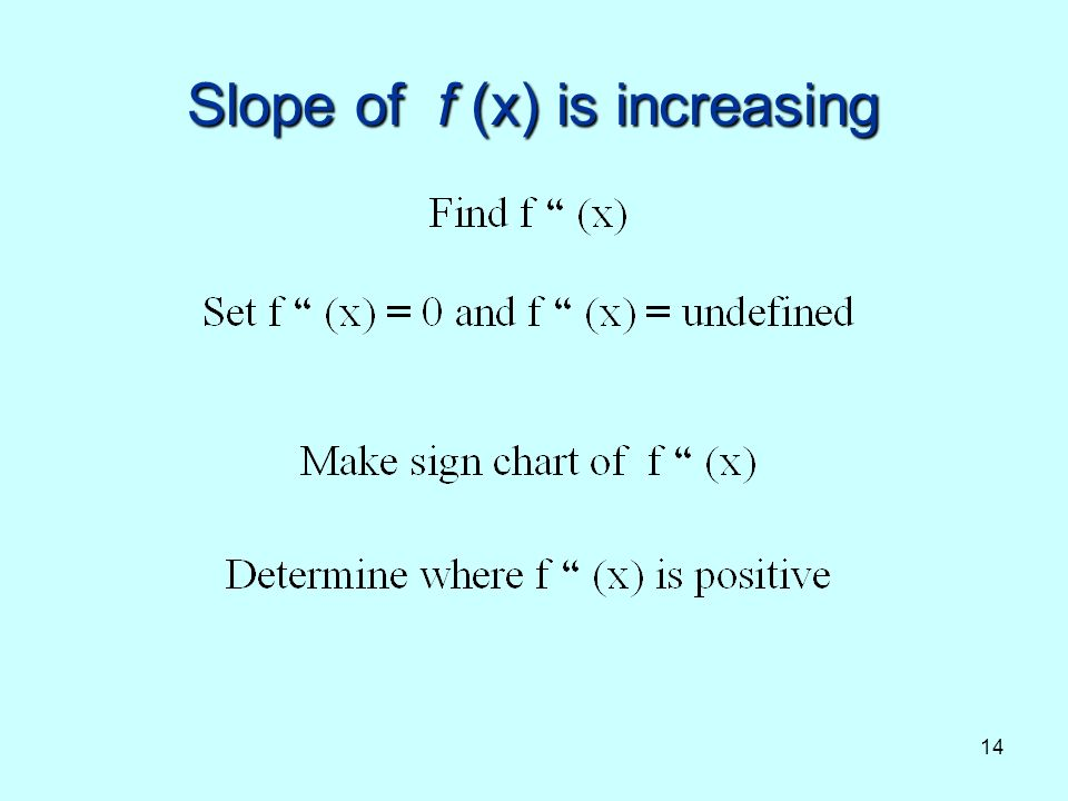 14 Slope of f (x) is increasing
