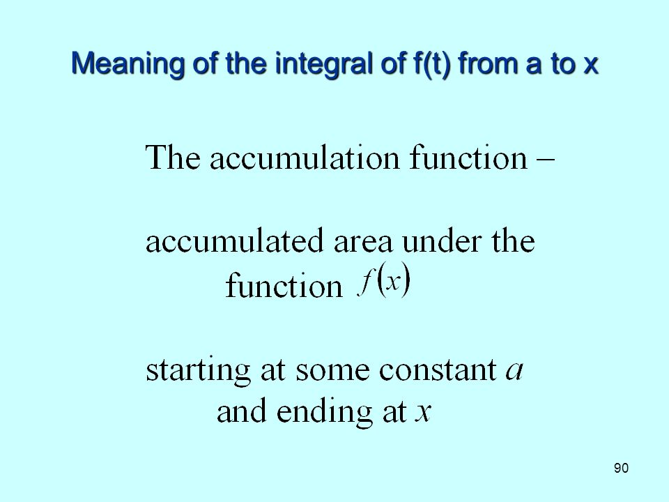 90 Meaning of the integral of f(t) from a to x