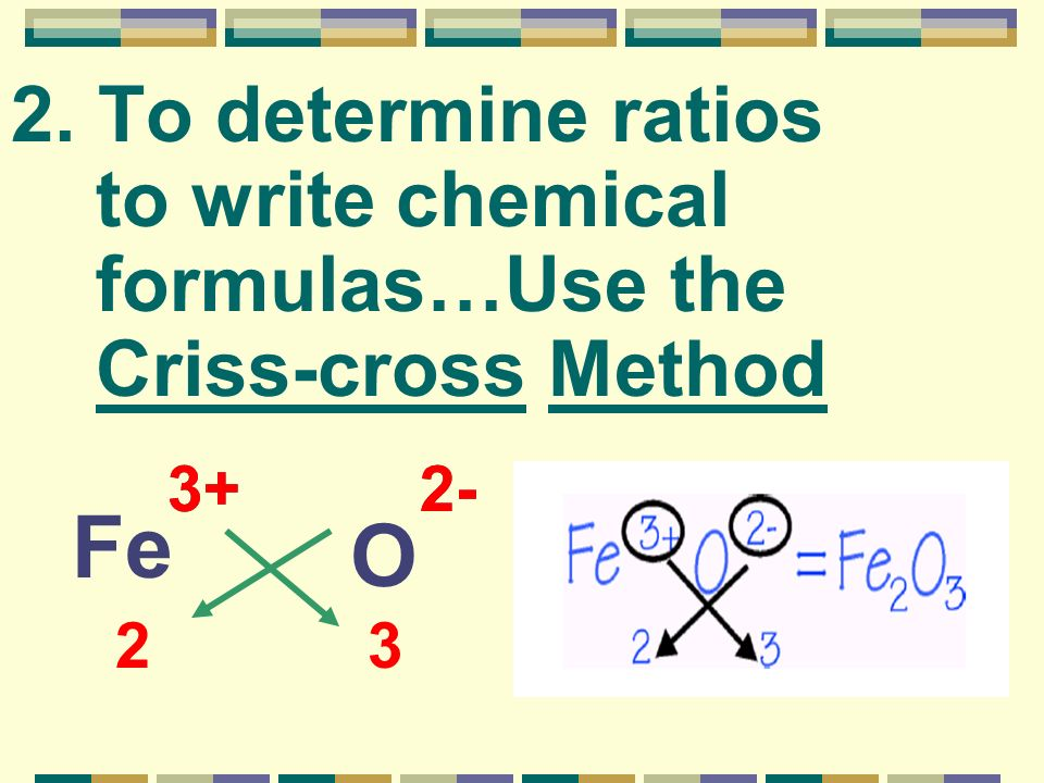 2- 2. To determine ratios to write chemical formulas…Use the Criss-cross Method Fe 3+ O 2-3+ 23