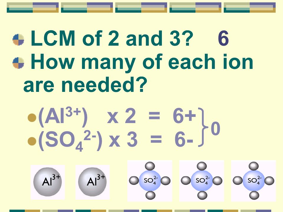 LCM of 2 and 3? 0 (Al 3+ ) x 2 = 6+ 6 How many of each ion are needed? (SO 4 2- ) x 3 = 6-