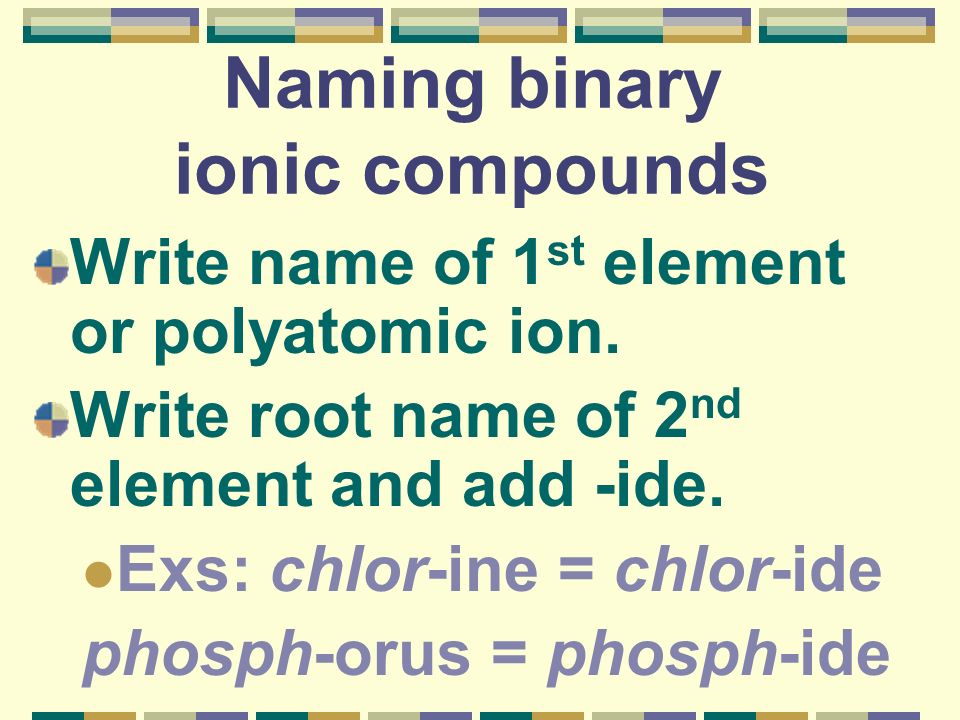Naming binary ionic compounds Write name of 1 st element or polyatomic ion.