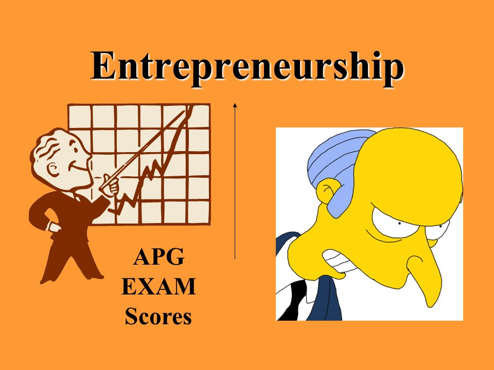 Entrepreneurship APG EXAM Scores