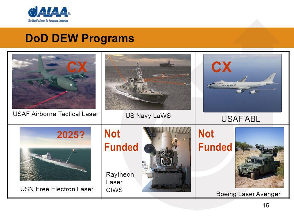 15 DoD DEW Programs Not Funded Not Funded USAF ABL USN Free Electron Laser USAF Airborne Tactical Laser Boeing Laser Avenger US Navy LaWS Raytheon Las