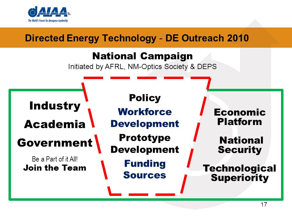 17 Directed Energy Technology - DE Outreach 2010 National Campaign Initiated by AFRL, NM-Optics Society & DEPS Policy Workforce Development Prototype