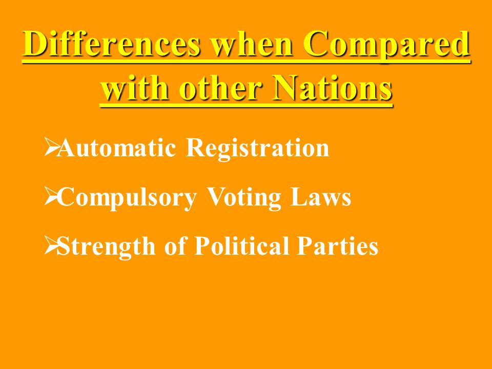 Differences when Compared with other Nations Automatic Registration Compulsory Voting Laws Strength of Political Parties