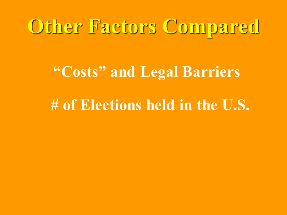 Other Factors Compared # of Elections held in the U.S. Costs and Legal Barriers