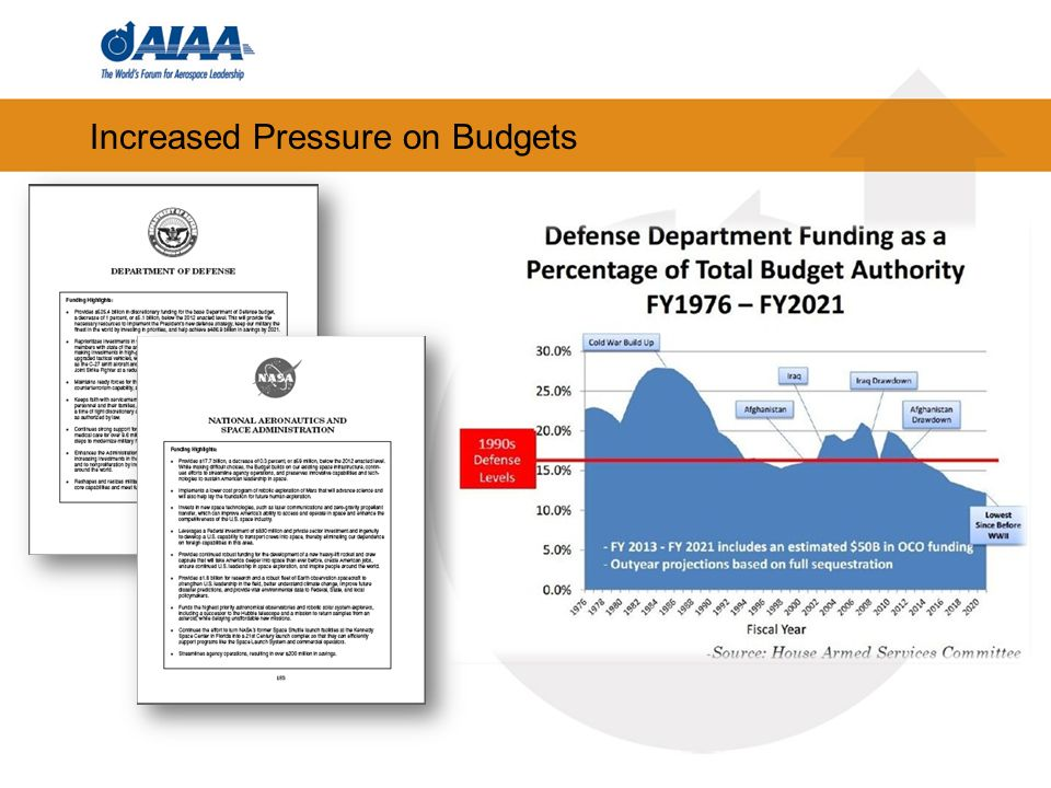 Increased Pressure on Budgets