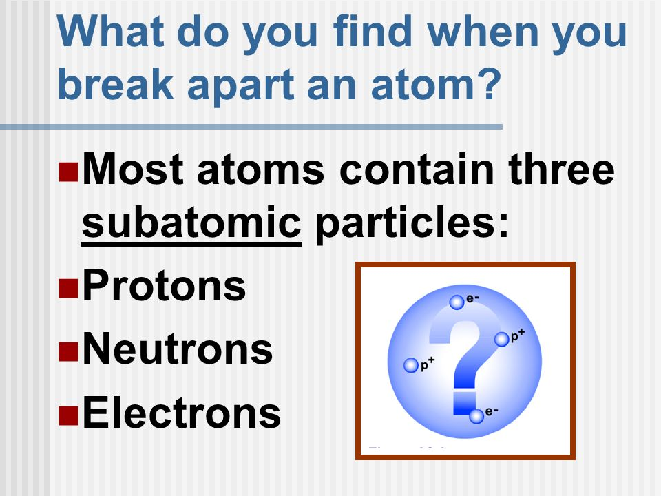 What do you find when you break apart an atom? Most atoms contain three subatomic particles: Protons Neutrons Electrons