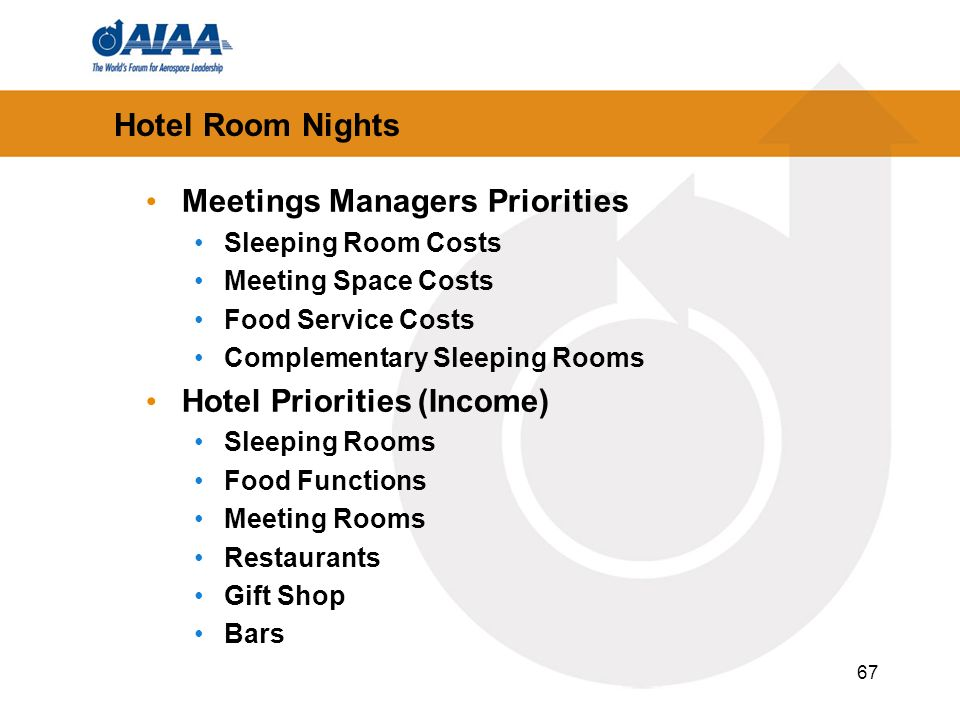 67 Hotel Room Nights Meetings Managers Priorities Sleeping Room Costs Meeting Space Costs Food Service Costs Complementary Sleeping Rooms Hotel Priori