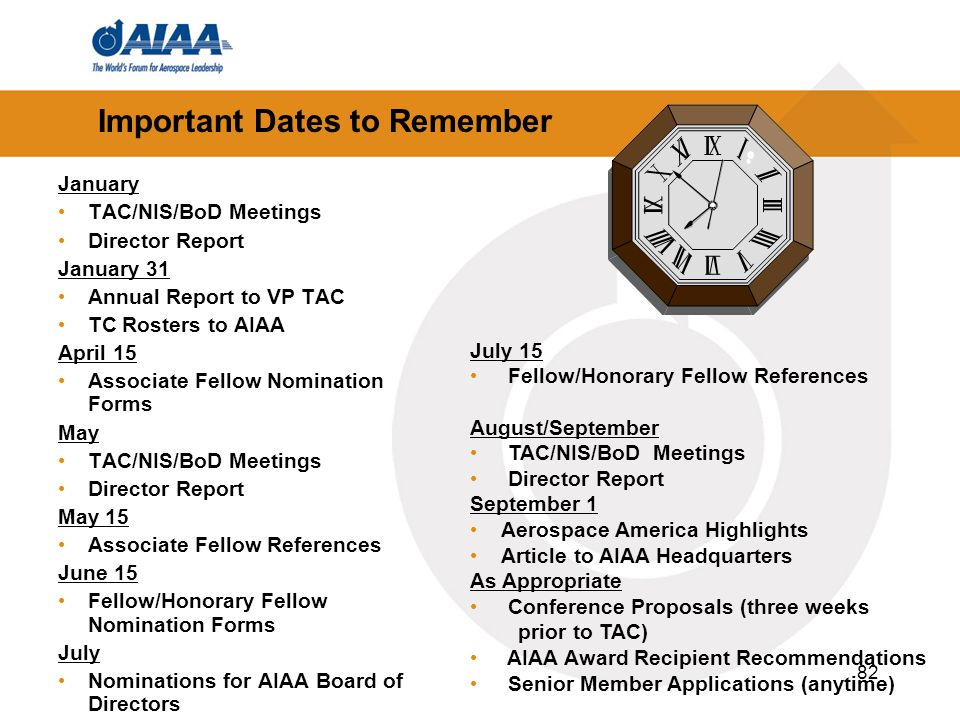 82 Important Dates to Remember January TAC/NIS/BoD Meetings Director Report January 31 Annual Report to VP TAC TC Rosters to AIAA April 15 Associate Fellow Nomination Forms May TAC/NIS/BoD Meetings Director Report May 15 Associate Fellow References June 15 Fellow/Honorary Fellow Nomination Forms July Nominations for AIAA Board of Directors July 15 Fellow/Honorary Fellow References August/September TAC/NIS/BoD Meetings Director Report September 1 Aerospace America Highlights Article to AIAA Headquarters As Appropriate Conference Proposals (three weeks prior to TAC) AIAA Award Recipient Recommendations Senior Member Applications (anytime)