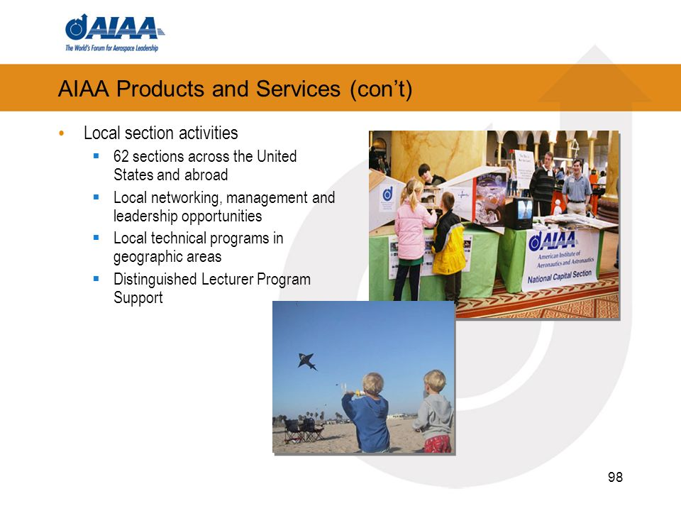 98 AIAA Products and Services (cont) Local section activities 62 sections across the United States and abroad Local networking, management and leaders